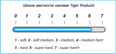 Жесткость наклейки Tiger Jump/Break
