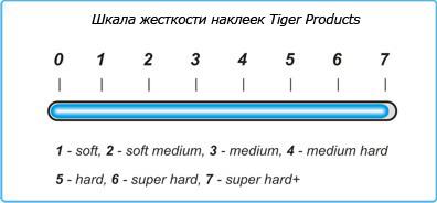 Жесткость наклейки Tiger IceBreaker Jump/Break