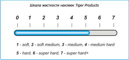 Жесткость наклейки Tiger
