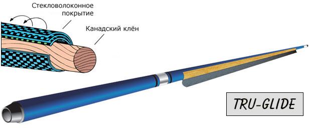 Стекловолоконное (фибергласовое) покрытие Cuetec