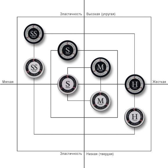 Многослойные наклейки KAMUI Clear Black