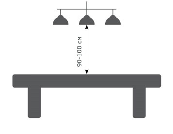 Высота между столом и светильником